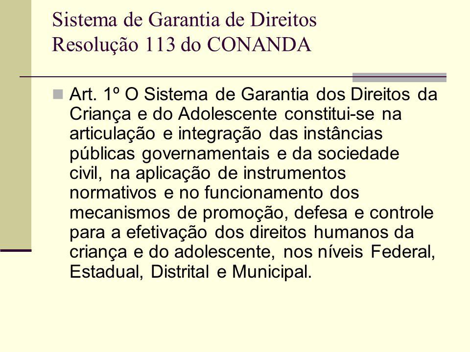 Sistema de Garantia de Direitos Resolução 113 do CONANDA Art. 1º O Sistema de Garantia dos Direitos da Criança e do Adolescente constitui-se na articu