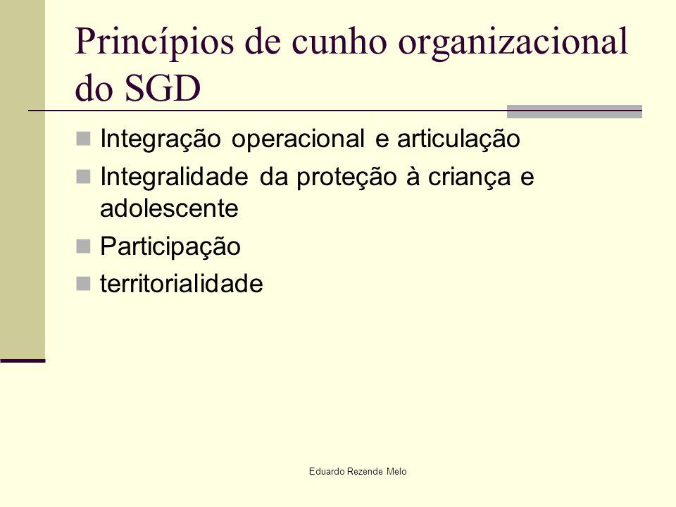 Eduardo Rezende Melo Princípios de cunho organizacional do SGD Integração operacional e articulação Integralidade da proteção à criança e adolescente
