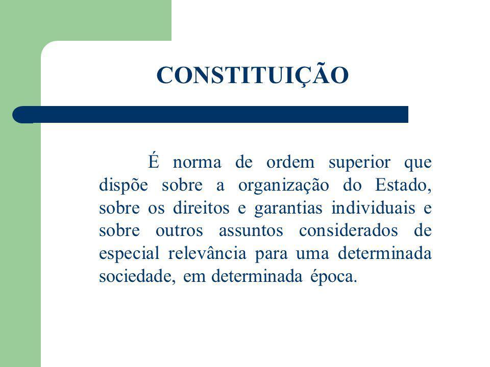 HIERARQUIA DAS LEIS Constituição – Emendas Constitucionais.