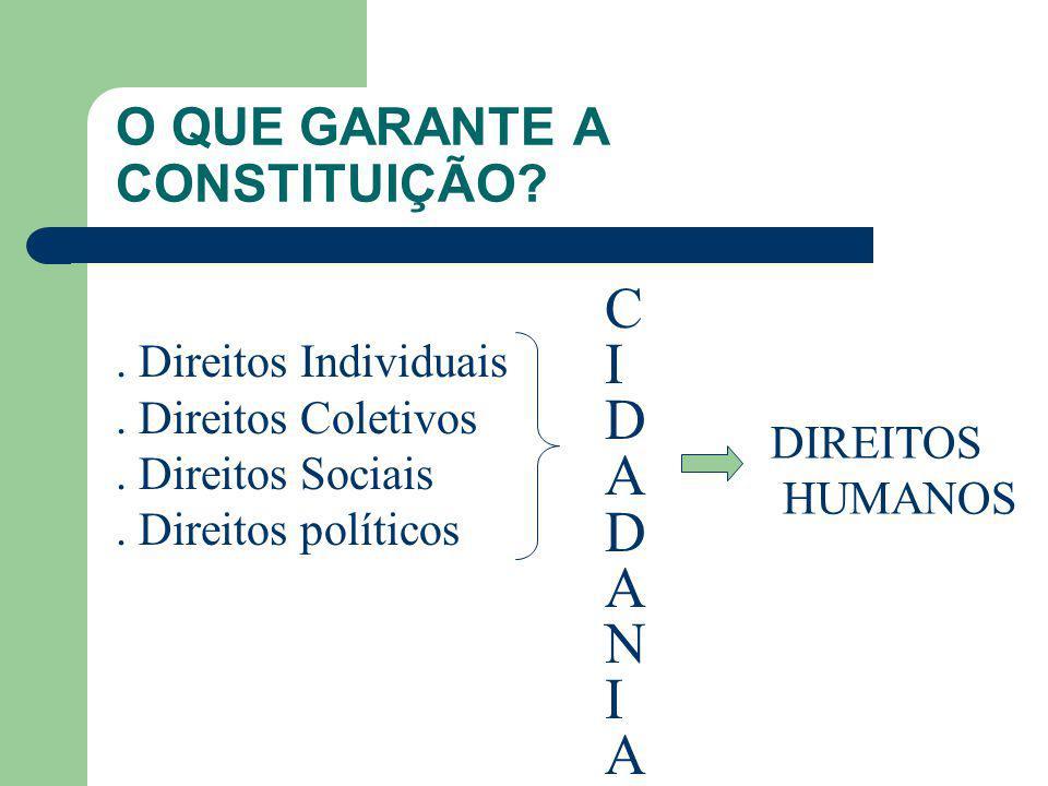 PODER CONSTITUINTE O riginário – inicial, autônomo, incondicionado; Derivado – subordinado, condicionado; Decorrente – Constituições dos Estados