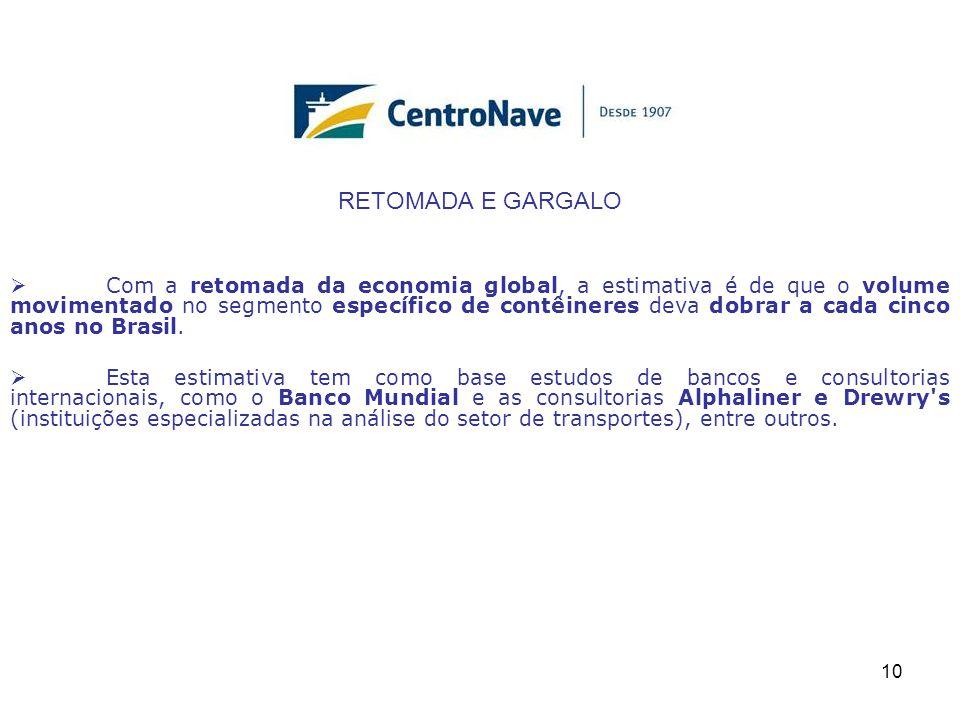 RETOMADA E GARGALO  Com a retomada da economia global, a estimativa é de que o volume movimentado no segmento específico de contêineres deva dobrar a cada cinco anos no Brasil.
