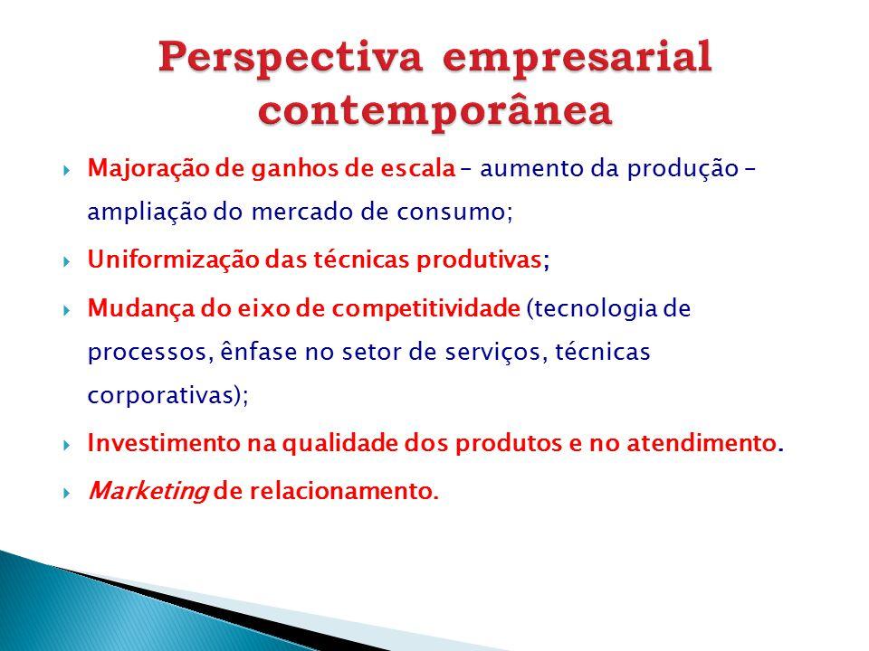  Majoração de ganhos de escala – aumento da produção – ampliação do mercado de consumo;  Uniformização das técnicas produtivas;  Mudança do eixo de