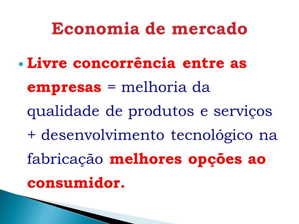 Livre concorrência entre as empresas = melhoria da qualidade de produtos e serviços + desenvolvimento tecnológico na fabricação melhores opções ao con