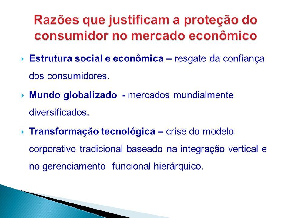  Estrutura social e econômica – resgate da confiança dos consumidores.  Mundo globalizado - mercados mundialmente diversificados.  Transformação te
