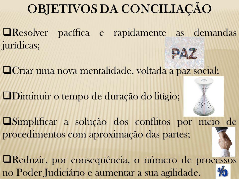 OBJETIVOS DA CONCILIAÇÃO  Resolver pacífica e rapidamente as demandas jurídicas;  Criar uma nova mentalidade, voltada a paz social;  Diminuir o tempo de duração do litígio;  Simplificar a solução dos conflitos por meio de procedimentos com aproximação das partes;  Reduzir, por consequência, o número de processos no Poder Judiciário e aumentar a sua agilidade.