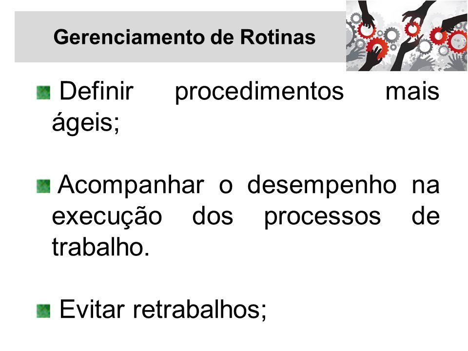 Gerenciamento de Rotinas Definir procedimentos mais ágeis; Acompanhar o desempenho na execução dos processos de trabalho. Evitar retrabalhos;