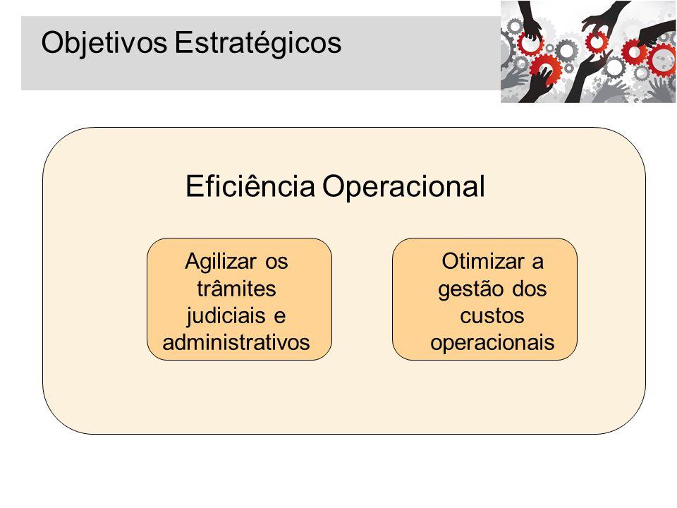 Eficiência Operacional Objetivos Estratégicos Agilizar os trâmites judiciais e administrativos Otimizar a gestão dos custos operacionais