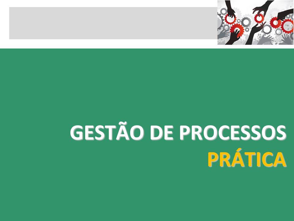 GESTÃO DE PROCESSOS PRÁTICA GESTÃO DE PROCESSOS PRÁTICA