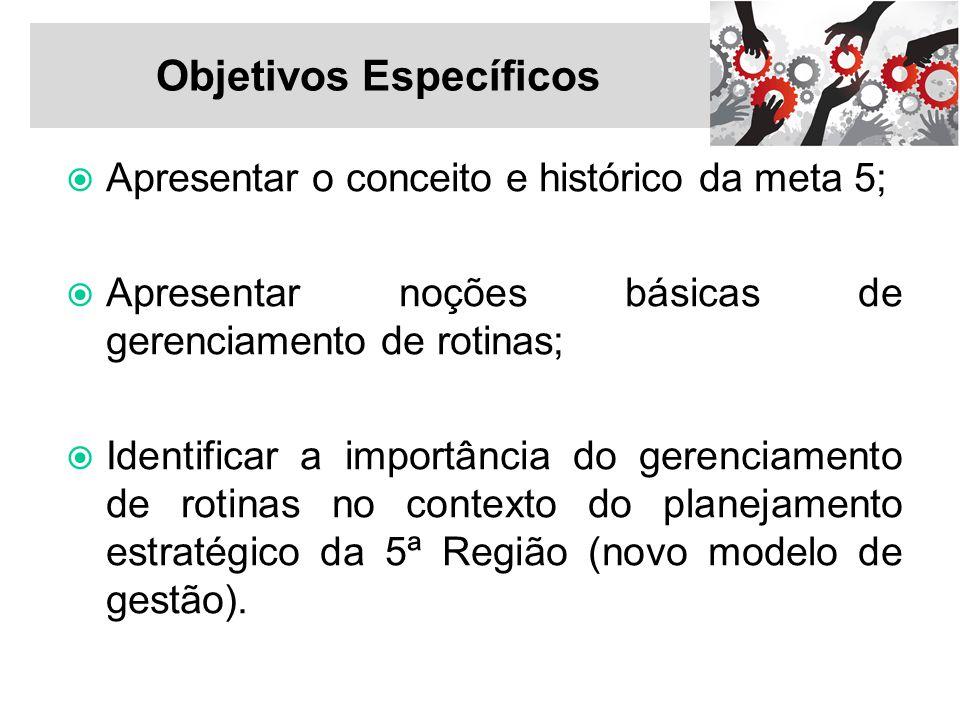 Objetivos Específicos  Apresentar o conceito e histórico da meta 5;  Apresentar noções básicas de gerenciamento de rotinas;  Identificar a importân