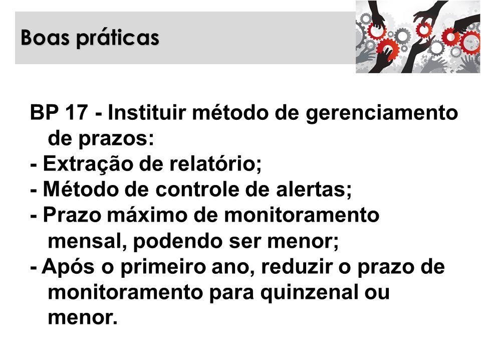 Boas práticas BP 17 - Instituir método de gerenciamento de prazos: - Extração de relatório; - Método de controle de alertas; - Prazo máximo de monitor