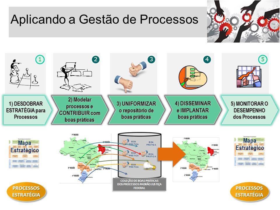 Aplicando a Gestão de Processos 12345 PROCESSOSESTRATÉGIAPROCESSOSESTRATÉGIA Mapa Estratégico PROCESSOSESTRATÉGIAPROCESSOSESTRATÉGIA Mapa Estratégico