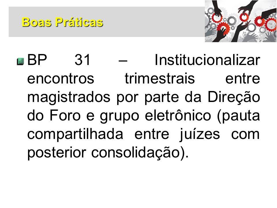 BP 31 – Institucionalizar encontros trimestrais entre magistrados por parte da Direção do Foro e grupo eletrônico (pauta compartilhada entre juízes co
