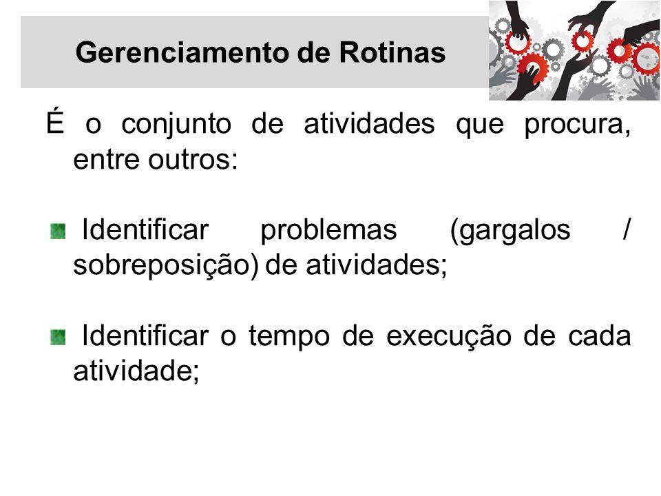 Gerenciamento de Rotinas É o conjunto de atividades que procura, entre outros: Identificar problemas (gargalos / sobreposição) de atividades; Identifi