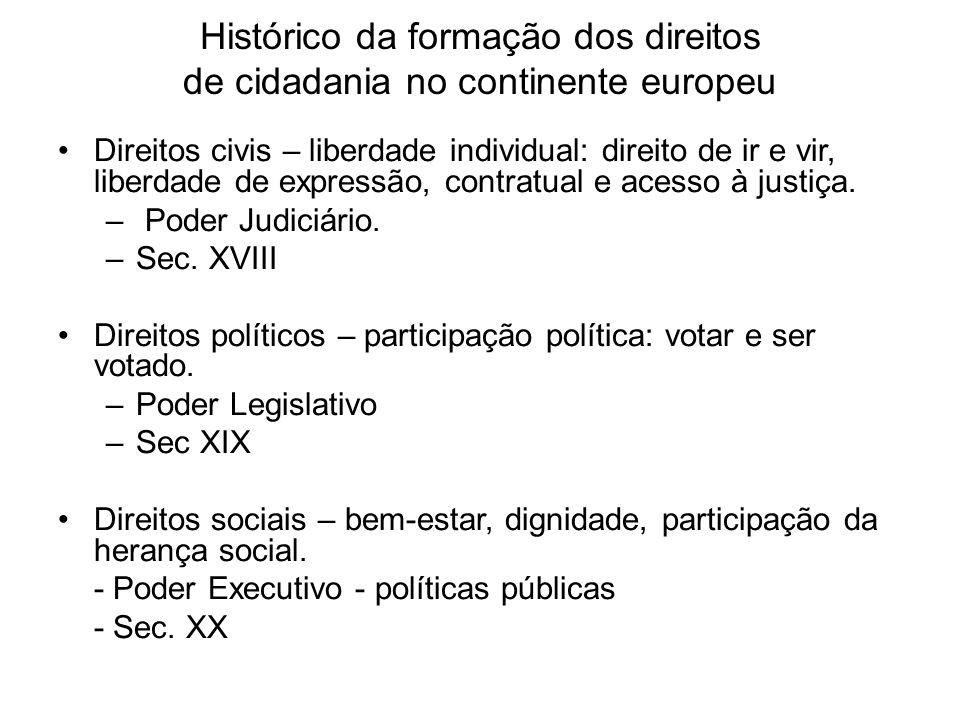 Brasil atual (CRFB 88): República Federativa do Brasil Estado Democrático de Direito Cidadania = direitos políticos .