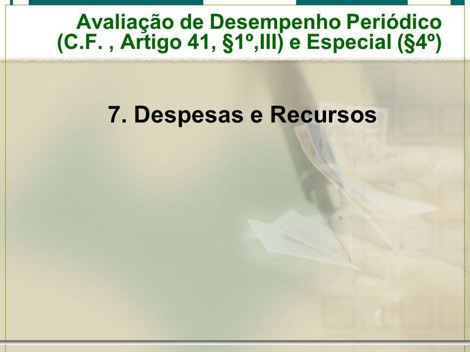 Avaliação de Desempenho Periódico (C.F., Artigo 41, §1º,III) e Especial (§4º) 7.