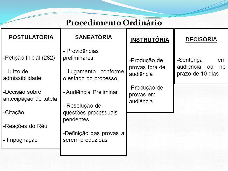 Procedimento Ordinário POSTULATÓRIA -Petição Inicial (282) - Juízo de admissibilidade -Decisão sobre antecipação de tutela -Citação -Reações do Réu -