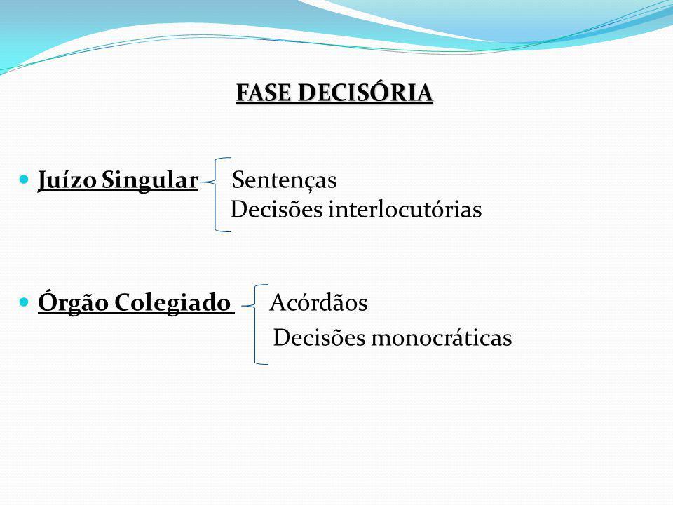 FASE DECISÓRIA Juízo Singular Sentenças Decisões interlocutórias Órgão Colegiado Acórdãos Decisões monocráticas