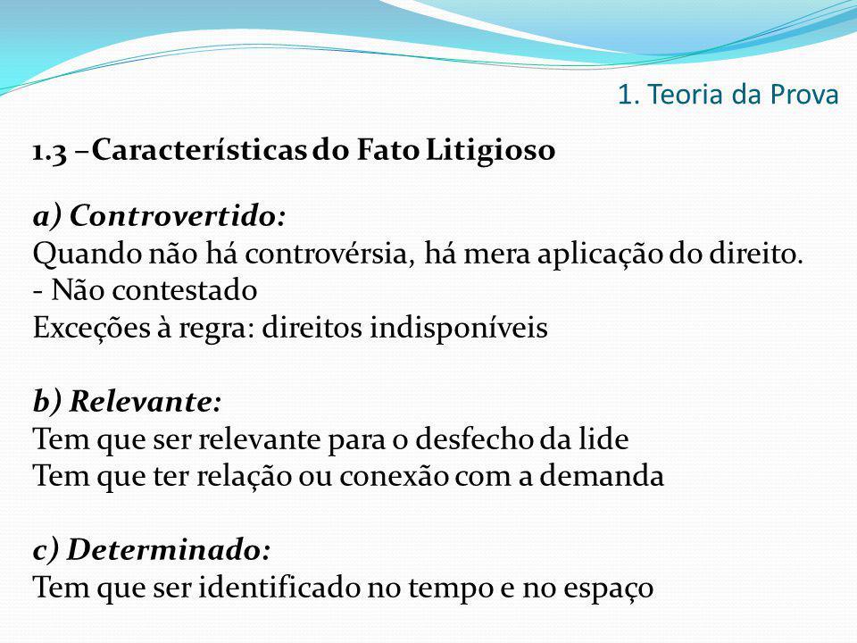 1.3 –Características do Fato Litigioso a) Controvertido: Quando não há controvérsia, há mera aplicação do direito. - Não contestado Exceções à regra: