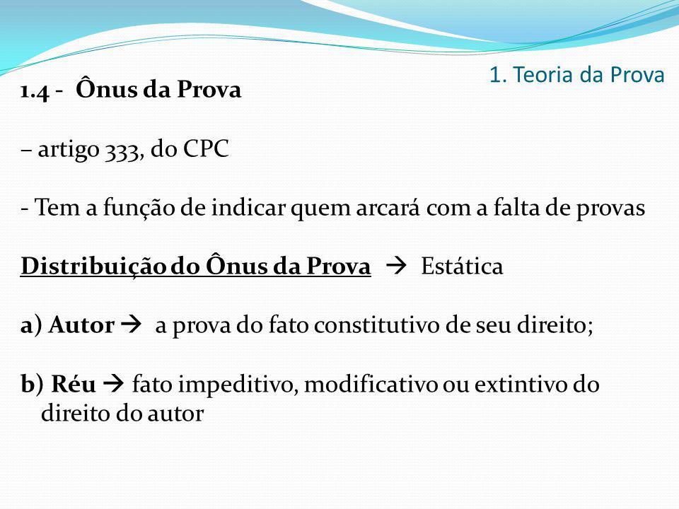 1.4 - Ônus da Prova – artigo 333, do CPC - Tem a função de indicar quem arcará com a falta de provas Distribuição do Ônus da Prova  Estática a) Autor