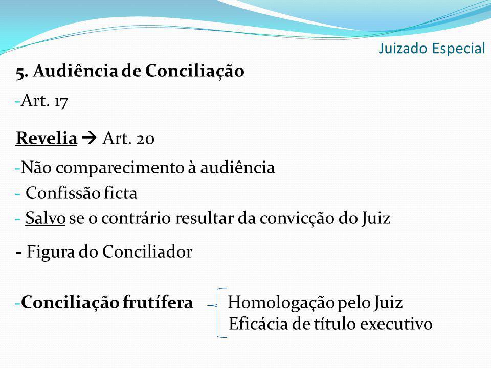 5. Audiência de Conciliação - Art. 17 Revelia  Art. 20 - Não comparecimento à audiência - Confissão ficta - Salvo se o contrário resultar da convicçã