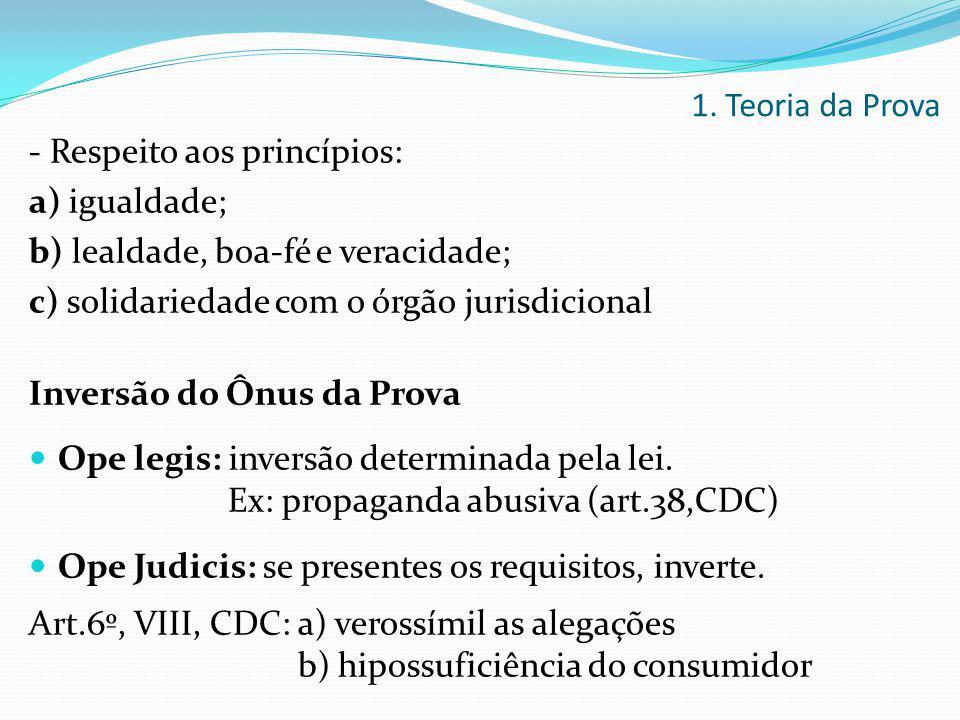 - Respeito aos princípios: a) igualdade; b) lealdade, boa-fé e veracidade; c) solidariedade com o órgão jurisdicional Inversão do Ônus da Prova Ope le