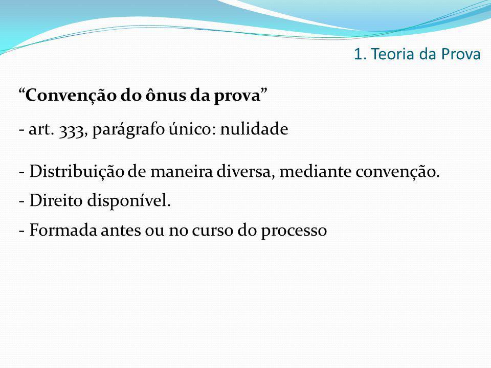 """""""Convenção do ônus da prova"""" - art. 333, parágrafo único: nulidade - Distribuição de maneira diversa, mediante convenção. - Direito disponível. - Form"""