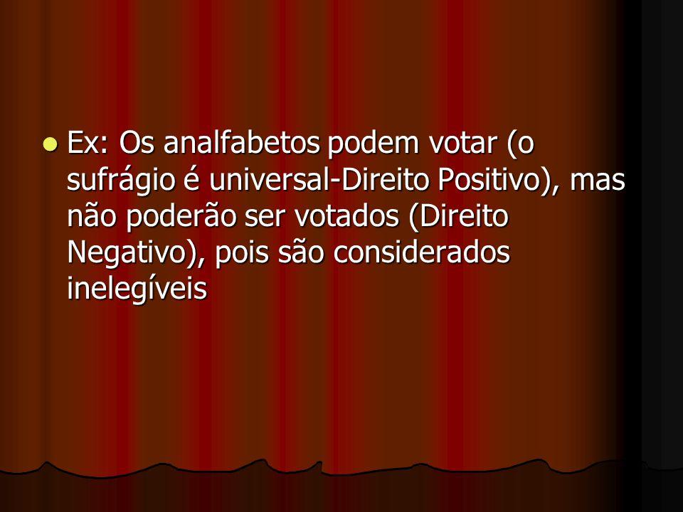 Ex: Os analfabetos podem votar (o sufrágio é universal-Direito Positivo), mas não poderão ser votados (Direito Negativo), pois são considerados ineleg