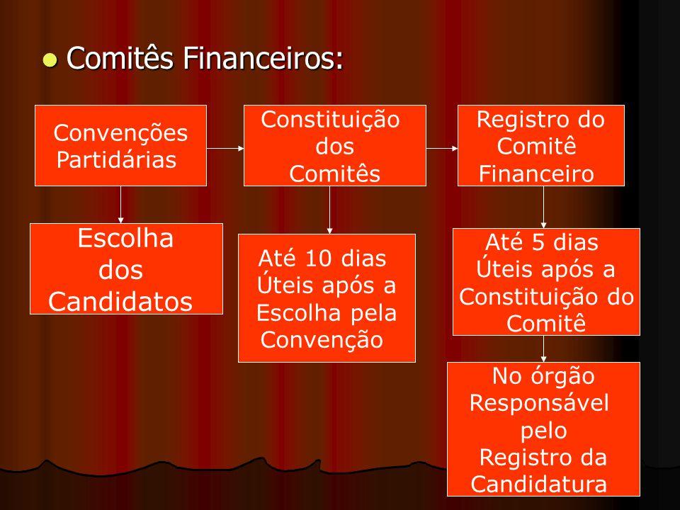 Comitês Financeiros: Comitês Financeiros: Convenções Partidárias Constituição dos Comitês Registro do Comitê Financeiro Escolha dos Candidatos Até 10