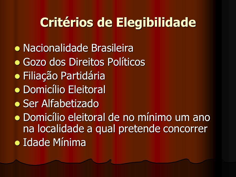 Critérios de Elegibilidade Nacionalidade Brasileira Nacionalidade Brasileira Gozo dos Direitos Políticos Gozo dos Direitos Políticos Filiação Partidár