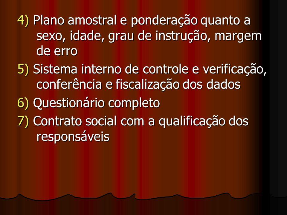 4) Plano amostral e ponderação quanto a sexo, idade, grau de instrução, margem de erro 5) Sistema interno de controle e verificação, conferência e fis