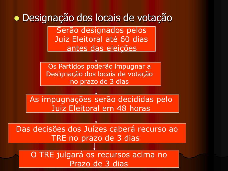 Designação dos locais de votação Designação dos locais de votação Serão designados pelos Juiz Eleitoral até 60 dias antes das eleições Os Partidos pod