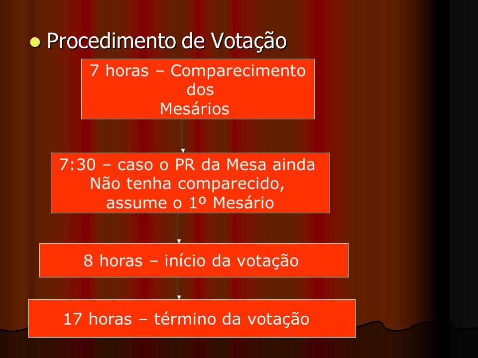 Procedimento de Votação Procedimento de Votação 7 horas – Comparecimento dos Mesários 7:30 – caso o PR da Mesa ainda Não tenha comparecido, assume o 1