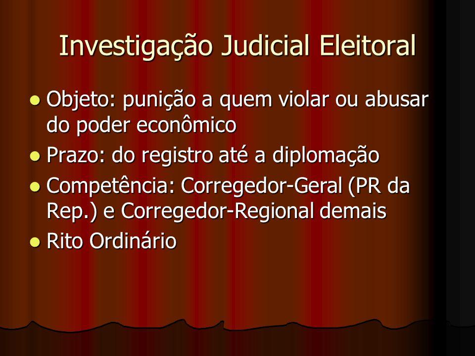 Investigação Judicial Eleitoral Objeto: punição a quem violar ou abusar do poder econômico Objeto: punição a quem violar ou abusar do poder econômico
