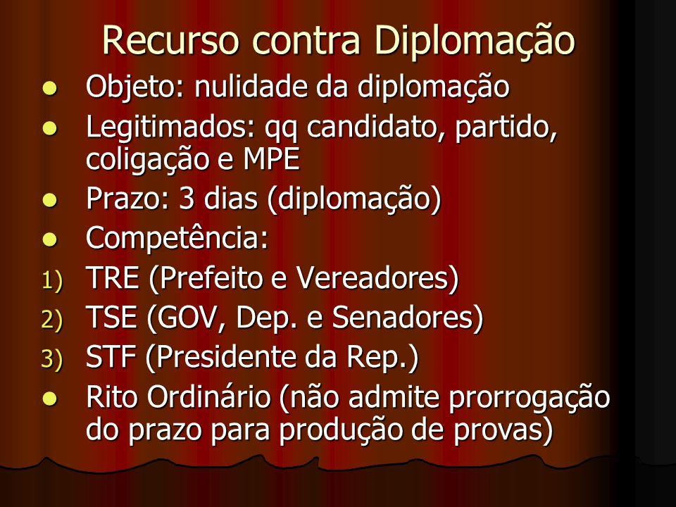 Recurso contra Diplomação Objeto: nulidade da diplomação Objeto: nulidade da diplomação Legitimados: qq candidato, partido, coligação e MPE Legitimado
