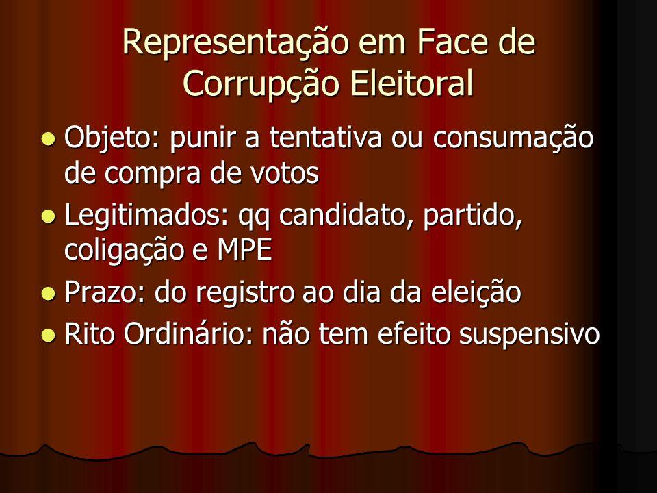 Representação em Face de Corrupção Eleitoral Objeto: punir a tentativa ou consumação de compra de votos Objeto: punir a tentativa ou consumação de com