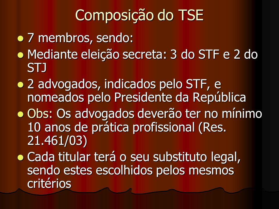 Composição do TSE 7 membros, sendo: 7 membros, sendo: Mediante eleição secreta: 3 do STF e 2 do STJ Mediante eleição secreta: 3 do STF e 2 do STJ 2 ad