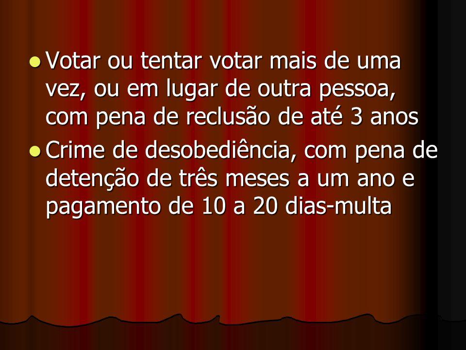 Votar ou tentar votar mais de uma vez, ou em lugar de outra pessoa, com pena de reclusão de até 3 anos Votar ou tentar votar mais de uma vez, ou em lu