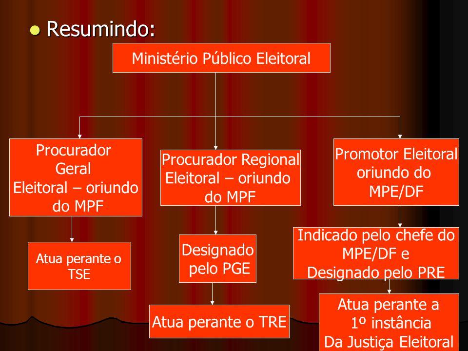 Resumindo: Resumindo: Ministério Público Eleitoral Procurador Geral Eleitoral – oriundo do MPF Procurador Regional Eleitoral – oriundo do MPF Promotor