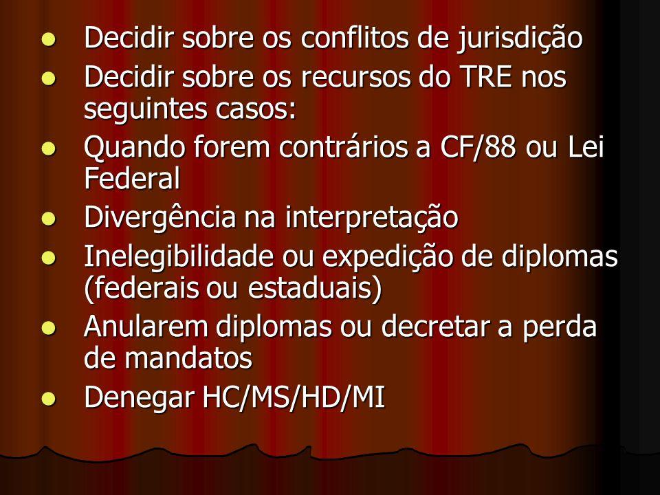 Decidir sobre os conflitos de jurisdição Decidir sobre os conflitos de jurisdição Decidir sobre os recursos do TRE nos seguintes casos: Decidir sobre