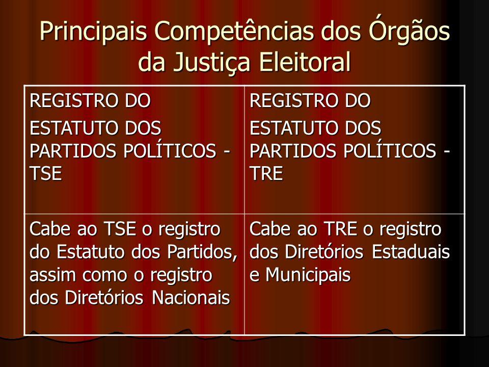Principais Competências dos Órgãos da Justiça Eleitoral REGISTRO DO ESTATUTO DOS PARTIDOS POLÍTICOS - TSE REGISTRO DO ESTATUTO DOS PARTIDOS POLÍTICOS