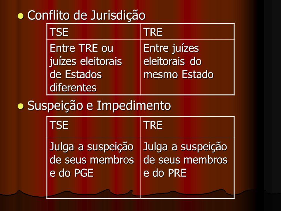 Conflito de Jurisdição Conflito de Jurisdição Suspeição e Impedimento Suspeição e Impedimento TSETRE Entre TRE ou juízes eleitorais de Estados diferen