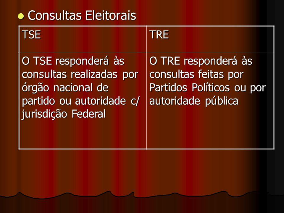 Consultas Eleitorais Consultas Eleitorais TSETRE O TSE responderá às consultas realizadas por órgão nacional de partido ou autoridade c/ jurisdição Fe