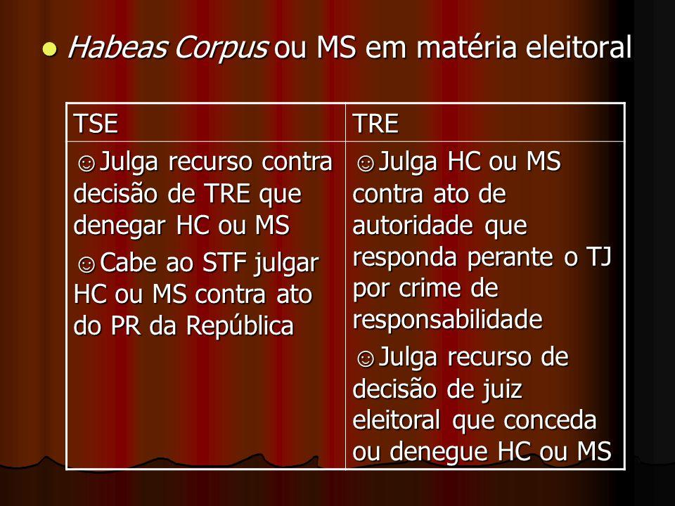 Habeas Corpus ou MS em matéria eleitoral Habeas Corpus ou MS em matéria eleitoral TSETRE ☺ Julga recurso contra decisão de TRE que denegar HC ou MS ☺