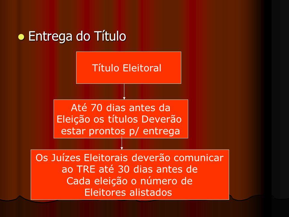 Entrega do Título Entrega do Título Título Eleitoral Até 70 dias antes da Eleição os títulos Deverão estar prontos p/ entrega Os Juízes Eleitorais dev