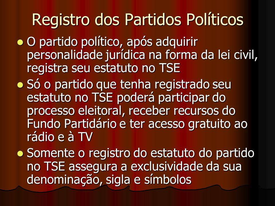 Registro dos Partidos Políticos O partido político, após adquirir personalidade jurídica na forma da lei civil, registra seu estatuto no TSE O partido