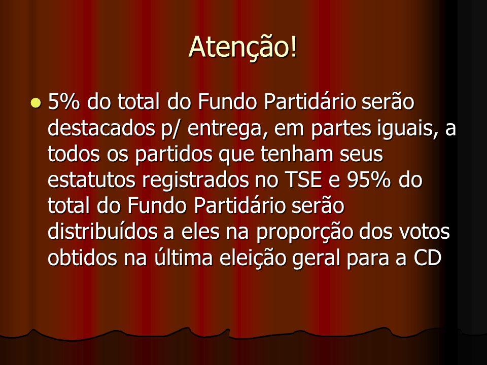 Atenção! 5% do total do Fundo Partidário serão destacados p/ entrega, em partes iguais, a todos os partidos que tenham seus estatutos registrados no T