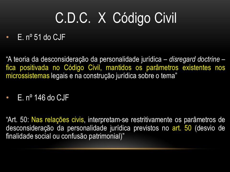C.D.C.X Código Civil E.