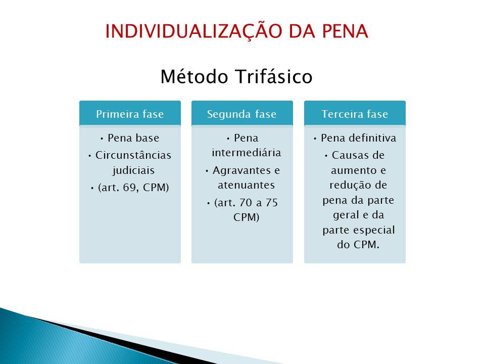 INDIVIDUALIZAÇÃO DA PENA Método Trifásico Primeira fase Pena base Circunstâncias judiciais (art. 69, CPM) Segunda fase Pena intermediária Agravantes e