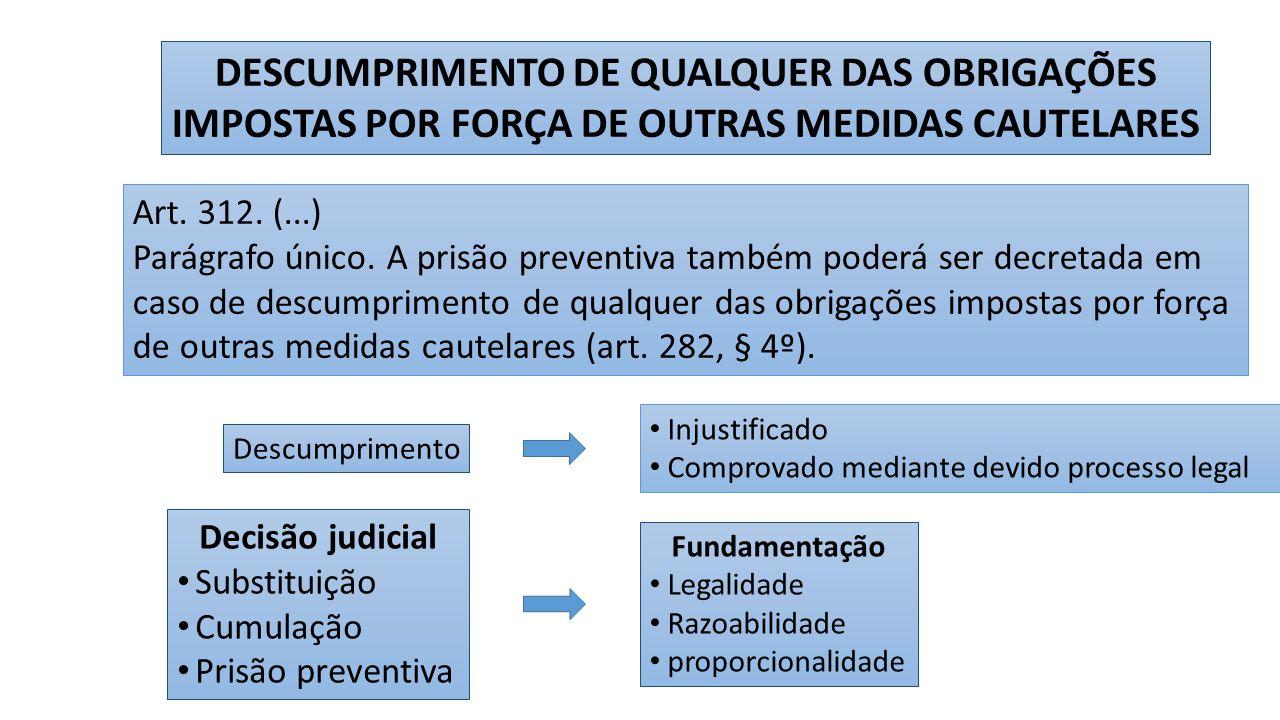 DESCUMPRIMENTO DE QUALQUER DAS OBRIGAÇÕES IMPOSTAS POR FORÇA DE OUTRAS MEDIDAS CAUTELARES Art.