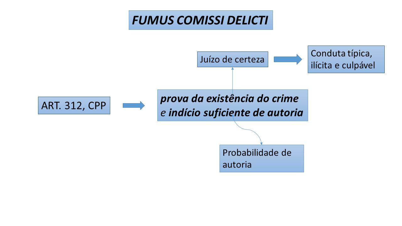 FUMUS COMISSI DELICTI ART.